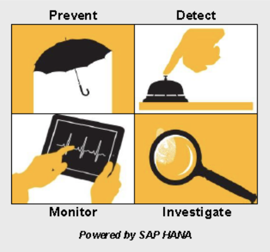 SAP Business Integrity Screening