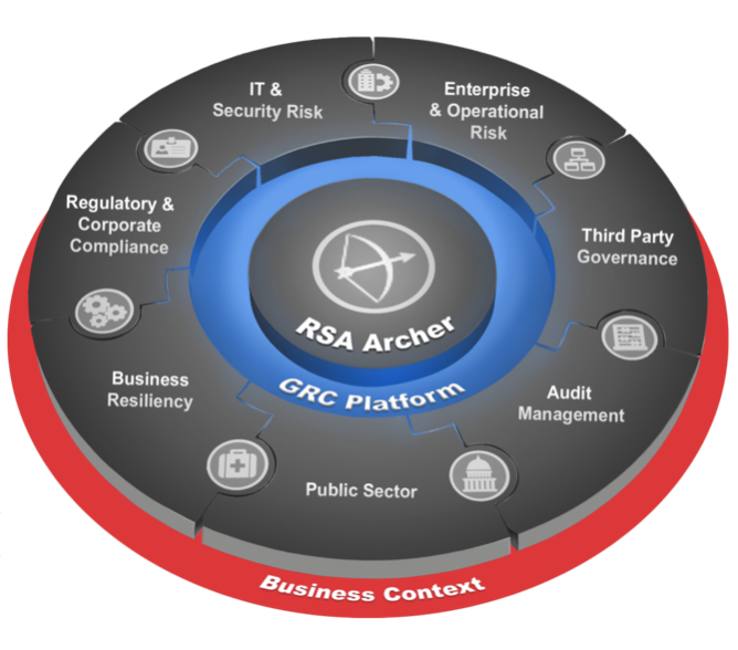 RSA Archer use case
