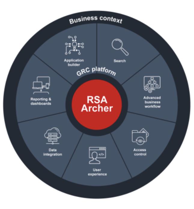 RSA Archer Platform