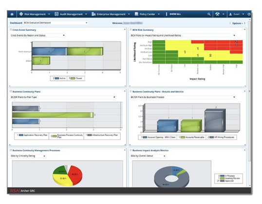 RSA Archer® Business Resiliency Dashboard