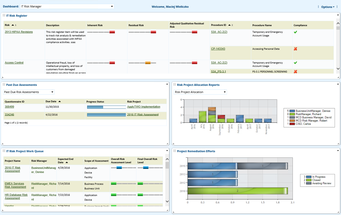 RSA Archer® IT & Security Risk Management Dashboard
